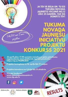 Tukuma novada jauniešu iniciatīvu projektu konkurss 2021